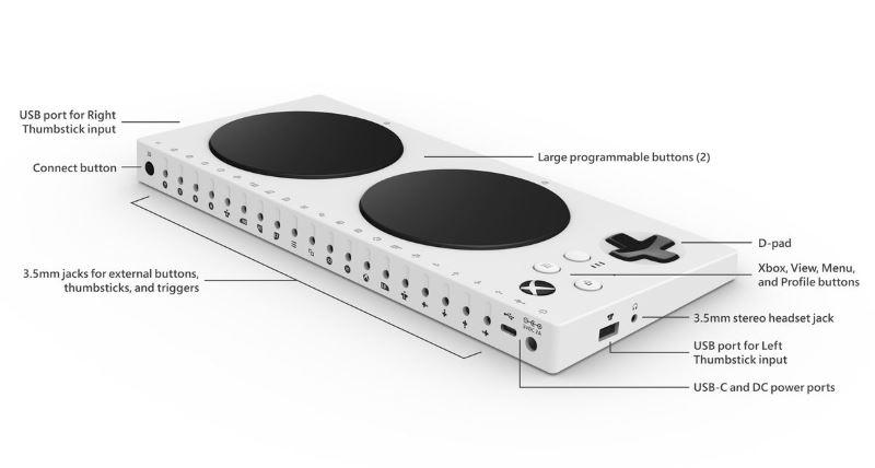 """xbox adaptive controller 1 - Microsoft giới thiệu Xbox Adaptive Controller, """"tay cầm"""" giúp người khuyết tật chơi game dễ dàng"""