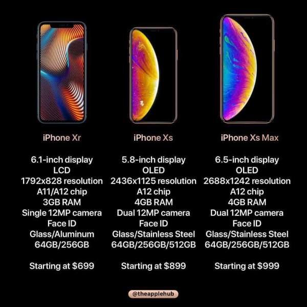 FB IMG 1536764209284 600x600 - iPhone Xr mới là tên gọi của iPhone màn hình LCD, có 6 màu