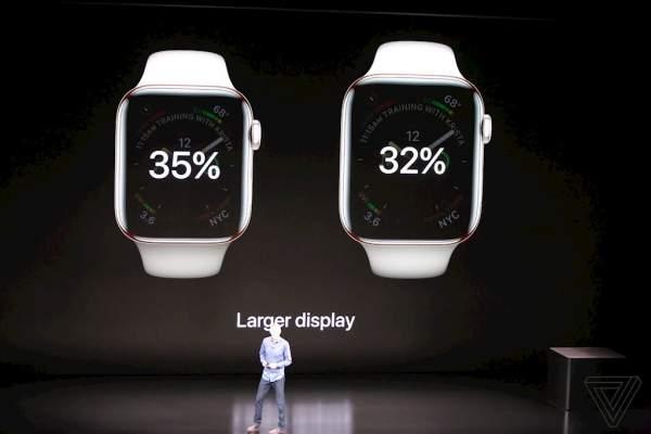 apple watch series 4 gia bao nhieu 600x400 - Watch Series 4 ra mắt, pin 18 tiếng, giá từ 399 USD