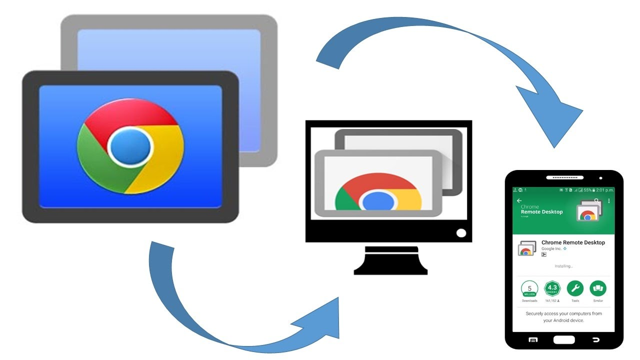 "chrome remote desktop featured - Chrome Remote Desktop sẽ hỗ trợ ""tai thỏ"""