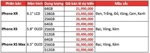 gia iphone xr 600x212 - Tại Việt Nam, iPhone XR mới sẽ có giá dự kiến từ 21,9 triệu đồng