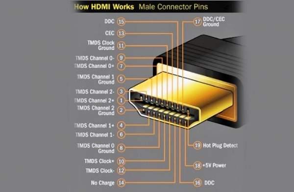 HDMI là gì?