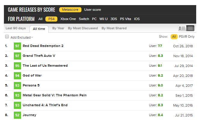 Mời bạn tải bộ theme Red Dead Redemption 2 cho Playstation 4 1