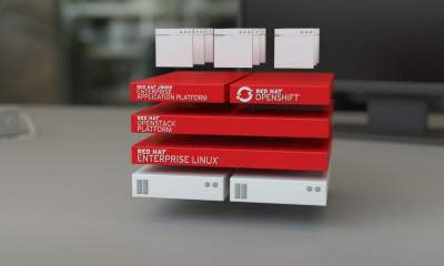 red hat featured 400x240 - RedHat là gì mà có giá trị đến 33 tỉ đô la?