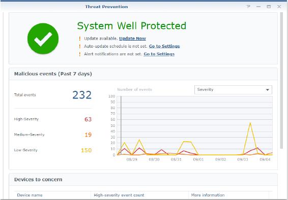 threat prevention 02 - IoT mở cửa cho các cuộc tấn công mạng: Làm sao để giữ an toàn cho ngôi nhà thông minh?