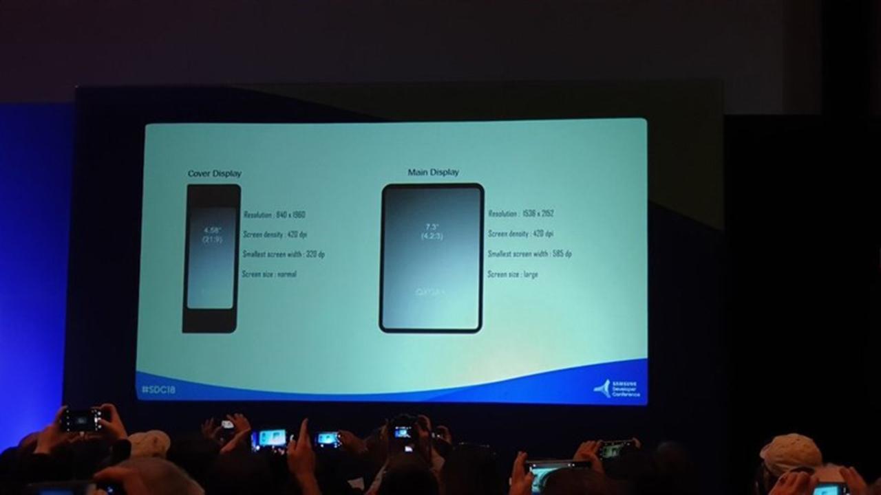thiet bi gap Samsung - Samsung giới thiệu thiết bị gập thông minh bỏ túi
