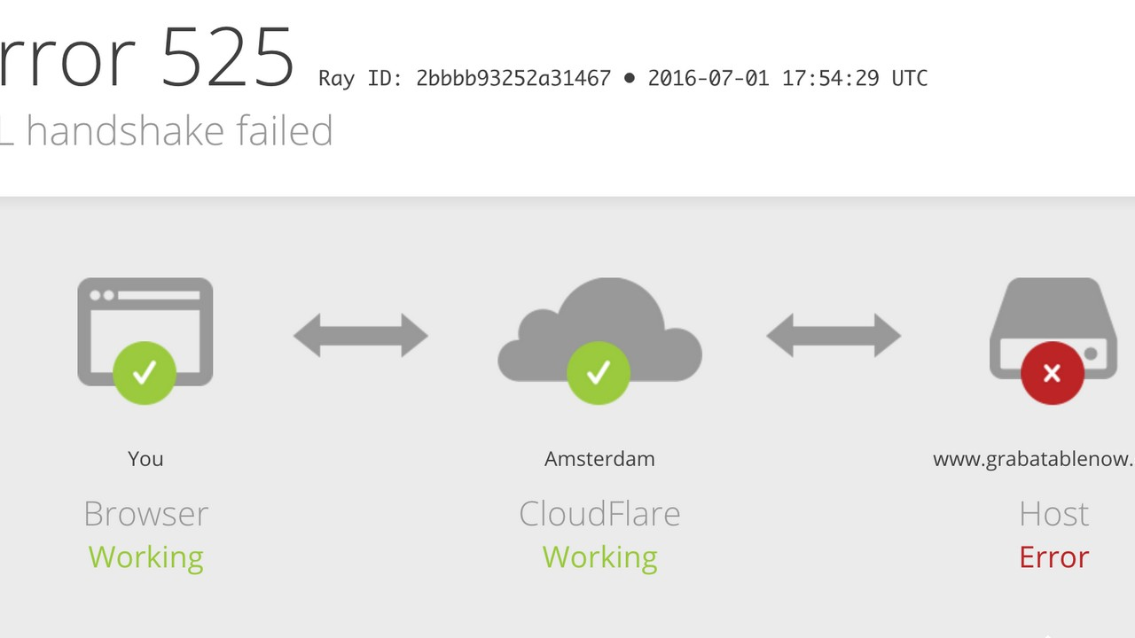 cloudflare featured - CloudFlare sắp có datacenter tại Việt Nam