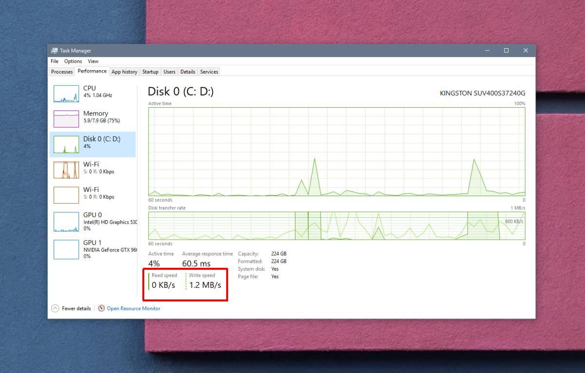 ssd task manager - Cách kiểm tra tốc độ đọc / ghi của ổ SSD trên Windows 10