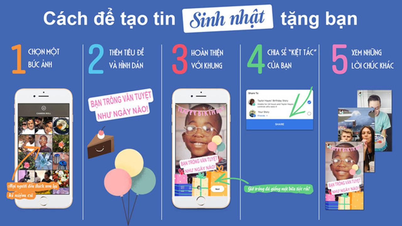 birthdays stories - Facebook ra mắt tính năng Tin Sinh nhật - Birthday Stories