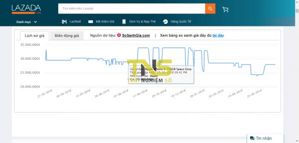 2019 06 24 16 08 23 600x287 - Xem lịch sử giá nhiều trang TMĐT trên Chrome