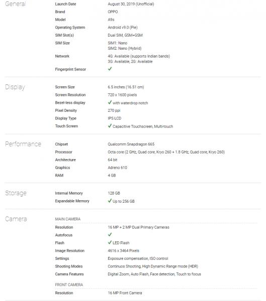 OPPO A9s 529x600 - OPPO A9 sắp bán tại Việt Nam, giá 6.49 triệu đồng?