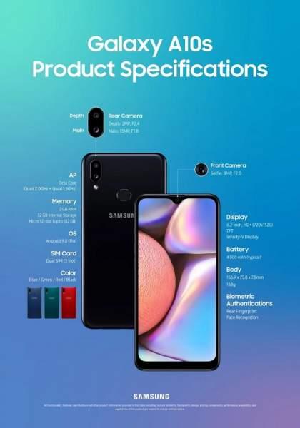 galaxy a10s specs 420x600 - Samsung ra mắt Galaxy A10s, giá 110USD