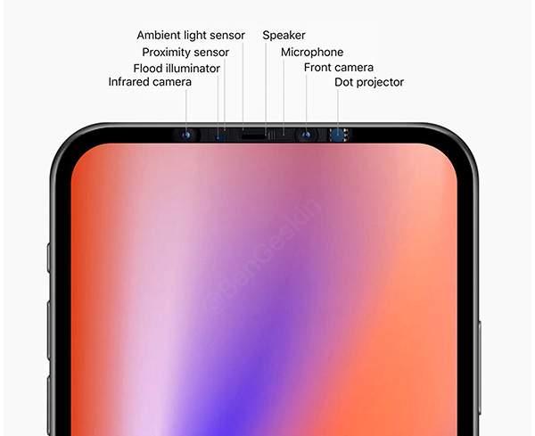 """iphone 12 2020 600x489 - iPhone 12 sẽ bỏ""""tai thỏ"""", màn hình 6,7 inch, vẫn có FaceID"""