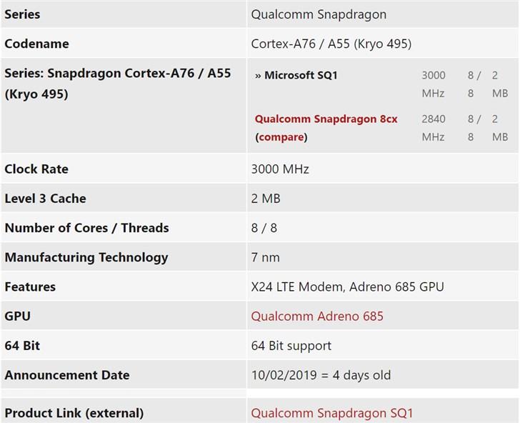 20191005 185641 856 - Con chip Microsoft SQ1 sử dụng trên Surface Pro X có gì hot?