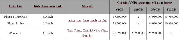 gia iphone 11 600x134 - FPT Shop cho khách nhân đôi bảo hành khi đặt trước iPhone 11, 11 Pro, 11 Pro Max chính hãng