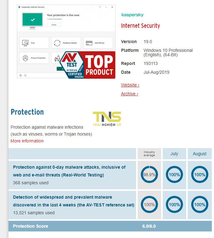 phan mem diet virus kaspersky - 8 phần mềm diệt virus tốt nhất 2019