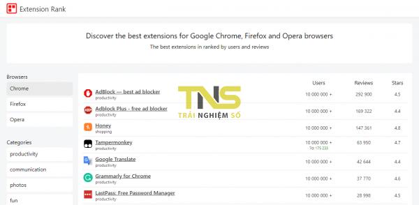 2020 01 13 14 23 50 600x294 - Xem tiện ích mở rộng Chrome, Firefox, Opera nào đang phổ biến nhất