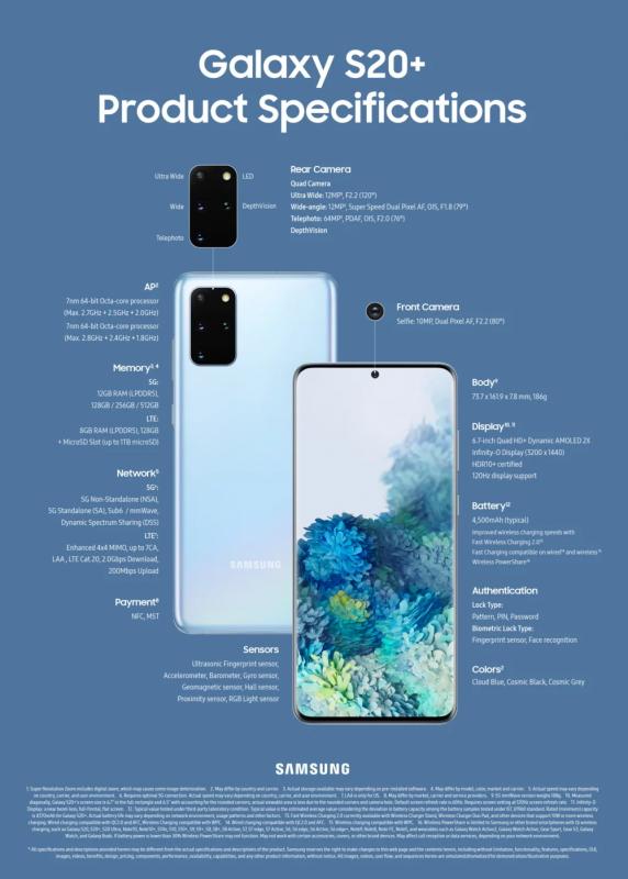 Galaxy S20 Plus Spec Infographic main 2 F 572x800 - 10 bí mật sự kiện Samsung Unpacked 2020 không nói bạn biết