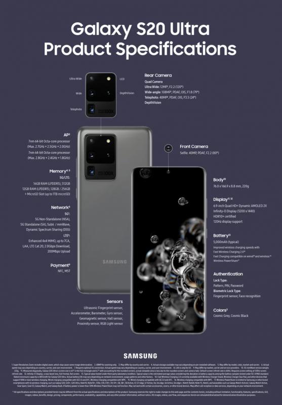 Galaxy S20 Ultra Spec Infographic main 3 F 557x800 - 10 bí mật sự kiện Samsung Unpacked 2020 không nói bạn biết