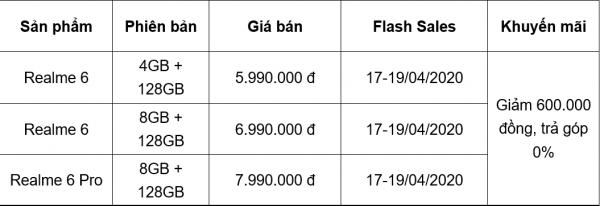 gia realme 6 600x206 - Realme 6 và 6 Pro bán ra, giảm 600 ngàn đồng từ 17-19/4