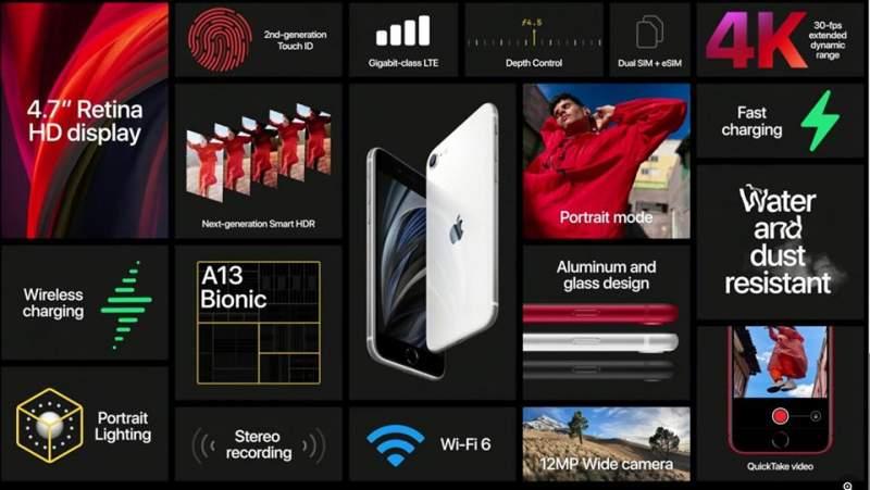 iphone se 2020 800x451 - iPhone SE 2020 chính thức: giá từ 400 đô, hình thức giống iPhone 8, chip A13 Bionic