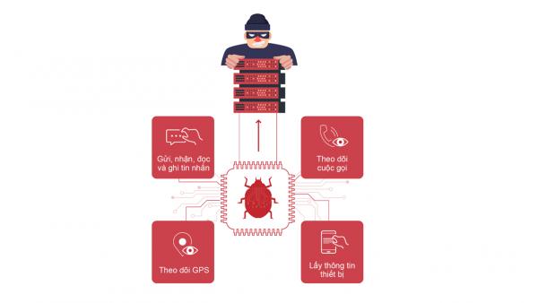 Cảnh báo: Phát hiện hệ thống gián điệp VN84App tấn công người dùng Việt Nam 2