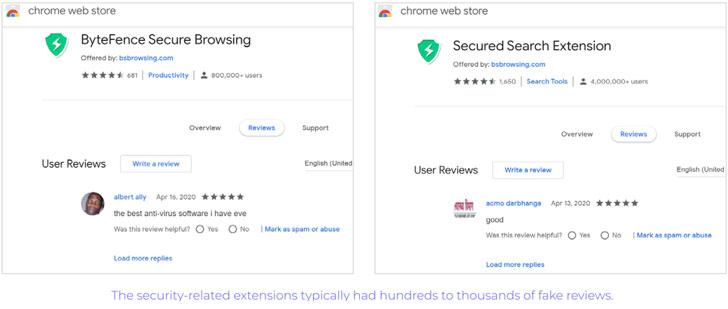 Hơn 100 tiện ích mở rộng Chrome lấy dữ liệu người dùng 1