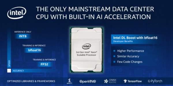image001 3 600x300 - Intel giới thiệu nền tảng trí tuệ nhân tạo và phân tích độc đáo với bộ xử lý, bộ nhớ, lưu trữ và FPGA mới