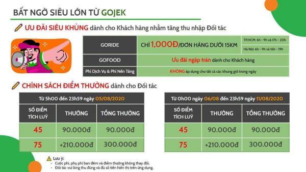 Gojek ra mắt thay thế Go-Viet, đang có khuyến mại gì? 2