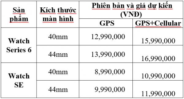 iPad và Apple Watch mới sẽ lên kệ tại Việt Nam khoảng giữa tháng 10, giá dự kiến từ 8,99 triệu 2
