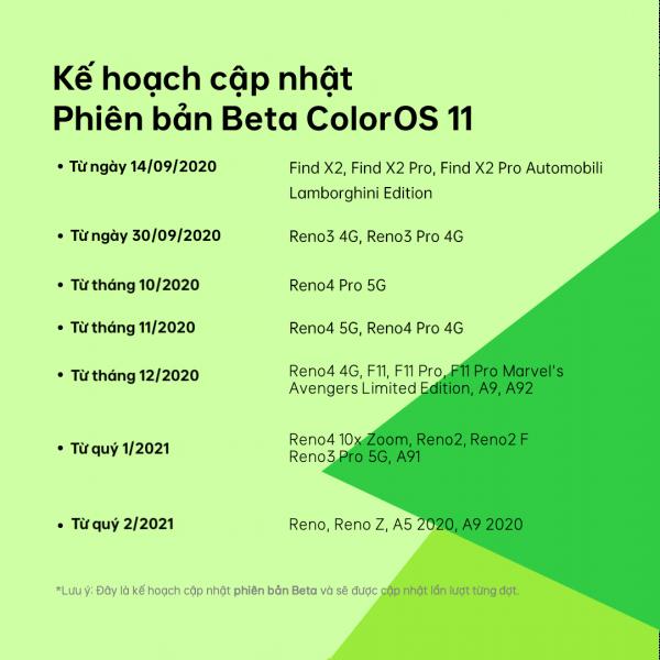 ColorOS 11 chính thức ra mắt 4