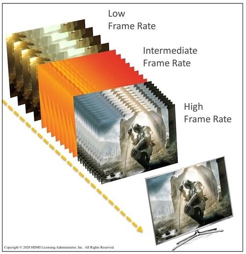 HDMI VRR là gì?