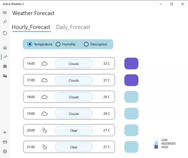 Active Weather 2: Ứng dụng xem dự báo thời tiết và chất lượng không khí 3