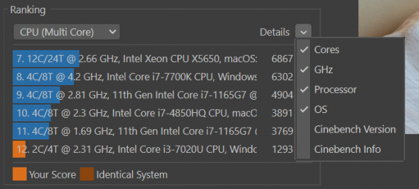Cinebench: kiểm tra hiệu năng CPU máy tính của bạn 3