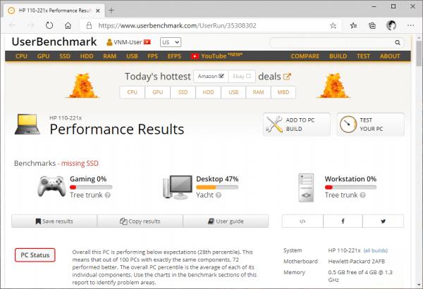 UserBenchmark: kiểm tra hiệu suất, sức mạnh máy tính Windows 4