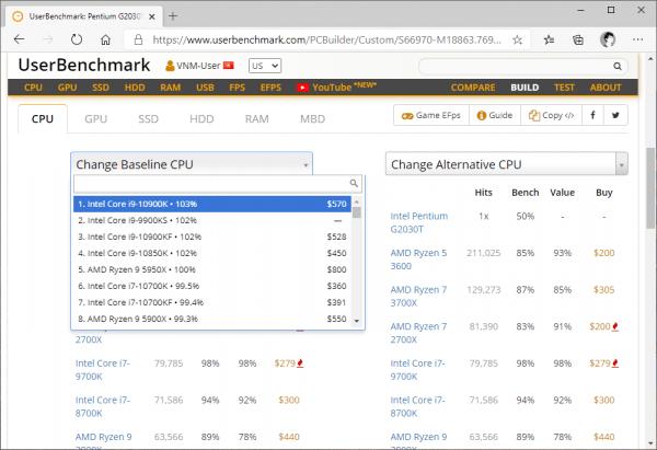 UserBenchmark: kiểm tra hiệu suất, sức mạnh máy tính Windows 6