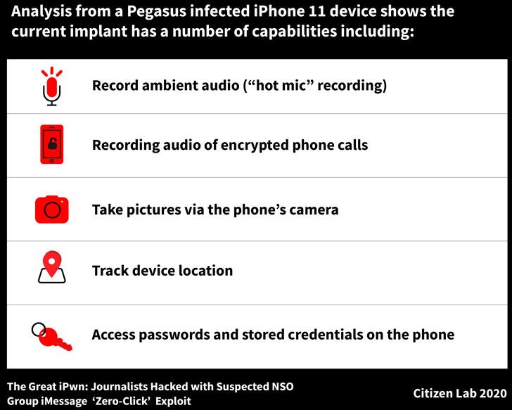 iPhone bị hack