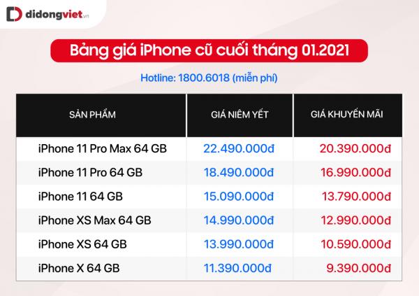 iPhone 12 Pro Max giảm 5,4 triệu, iPhone Xs chỉ còn 10,59 triệu đồng 7