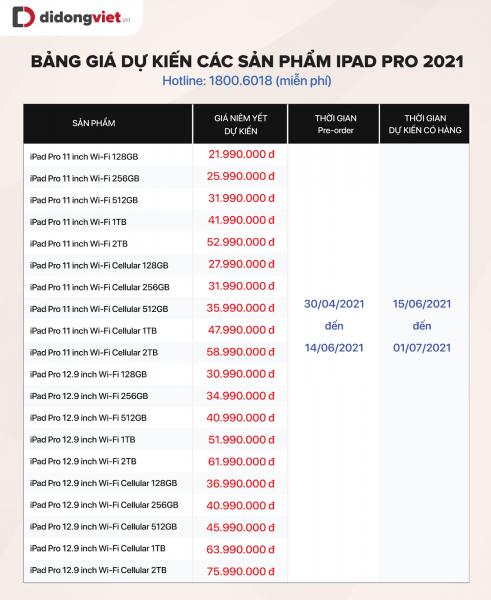 iPad Pro 2021, iMac, Apple TV và AirTag về Việt Nam có giá bao nhiêu?