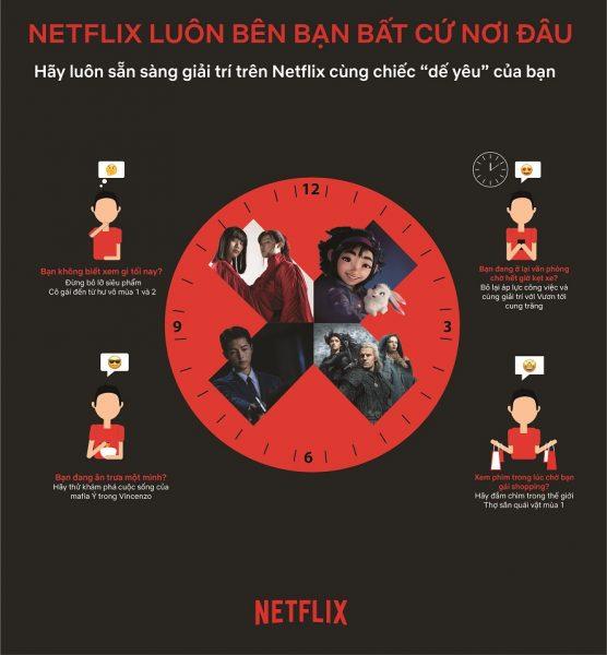 Netflix giới thiệu gói Mobile Plan 70,000đ/ tháng tại Việt Nam