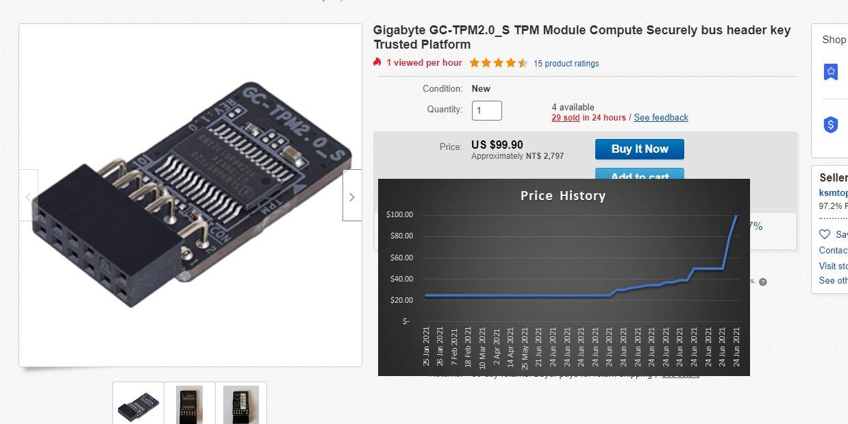 Chip TPM 2.0 của Gigabytes