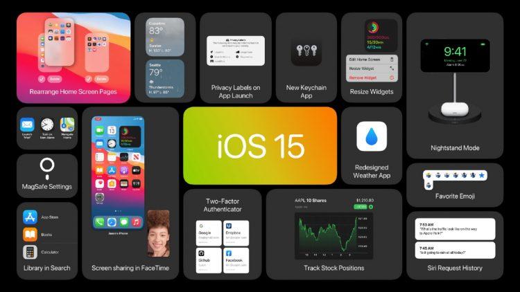 iOS 15 là gì? Những tính năng hay nhất trên iOS 15