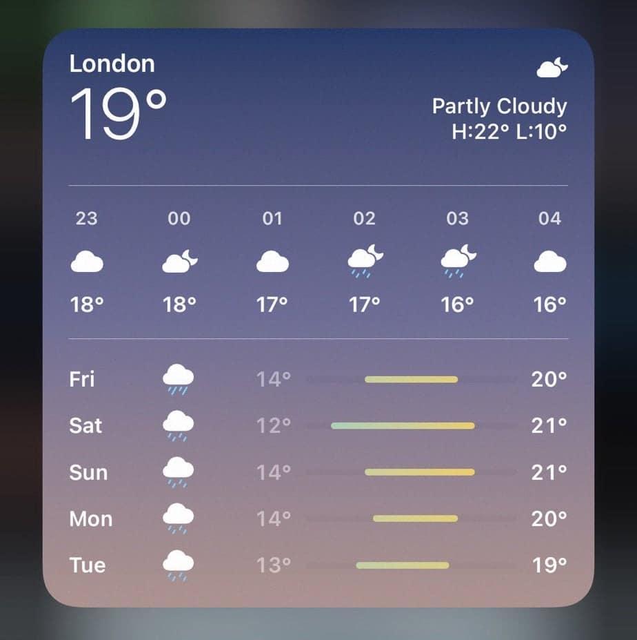 iOS 15 Weather widget